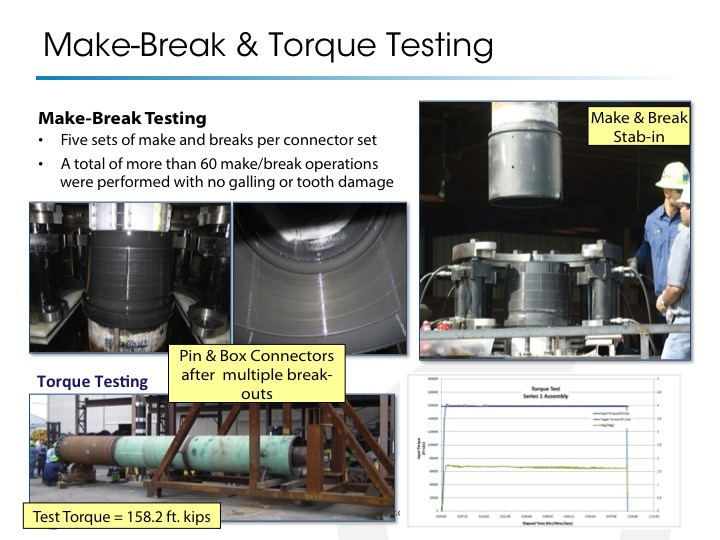 make-break-torque-testing